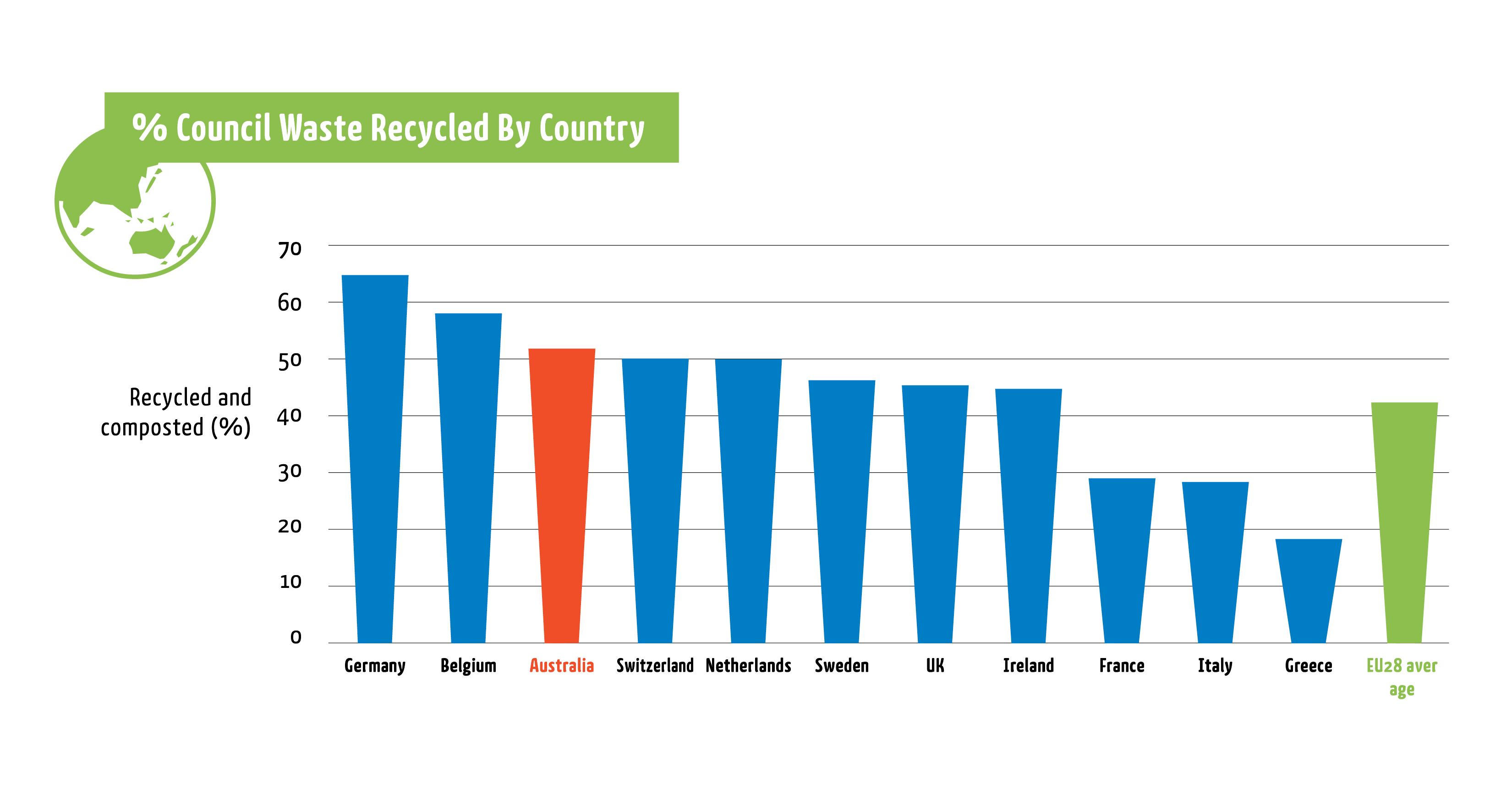 mandatory recycling states